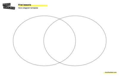 Venn diagrams.png
